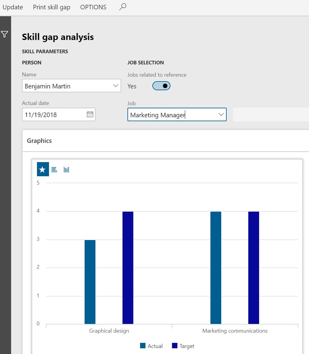 Manager Self-service - Skill gap analysis job chosen