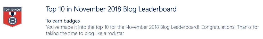 top 10 blog november