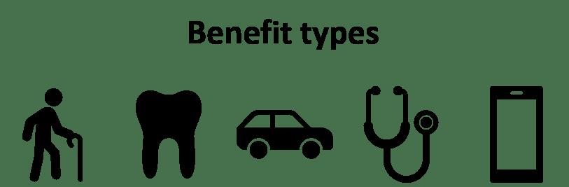 Benefit types