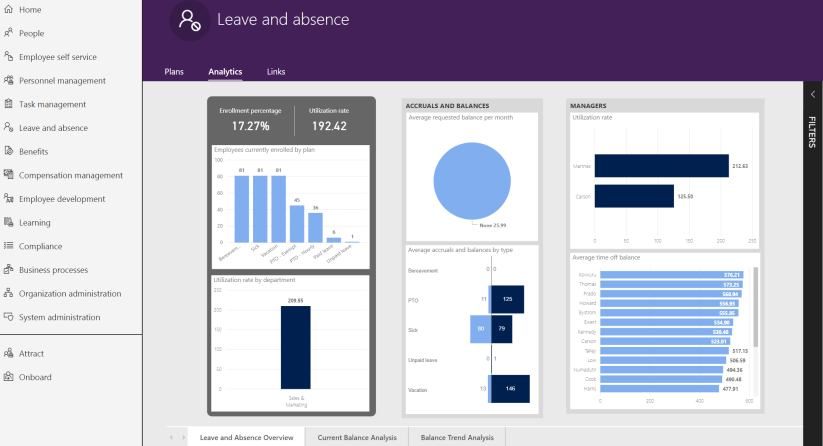Leave and absence analytics